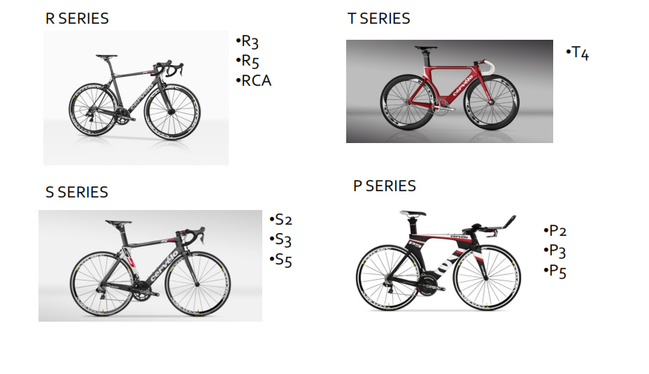 cervelo-products